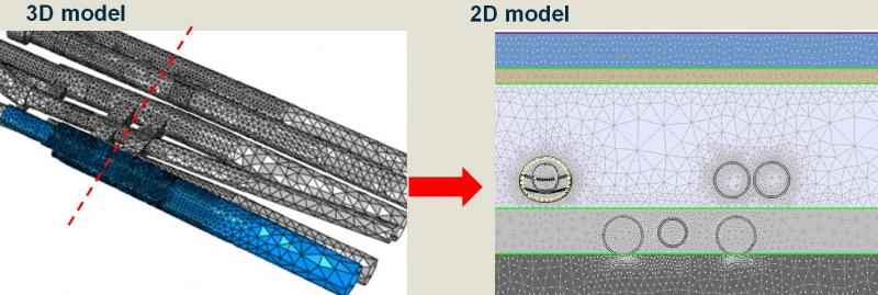 3D model of tunnel assets and its equivalent 2D model used in the research